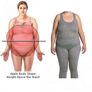 جسم التفاحه : كيف تختارين جميع ملابسك (شرح وافي بالصور )